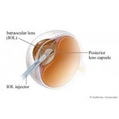 Neeraj Eye Hospital